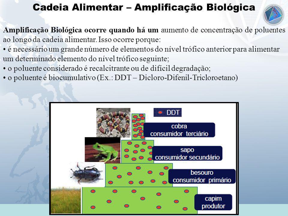 Cadeia Alimentar – Amplificação Biológica