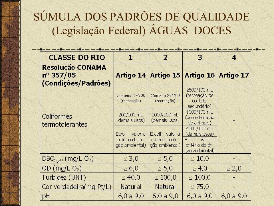 SÚMULA DOS PADRÕES DE QUALIDADE (Legislação Federal) ÁGUAS DOCES