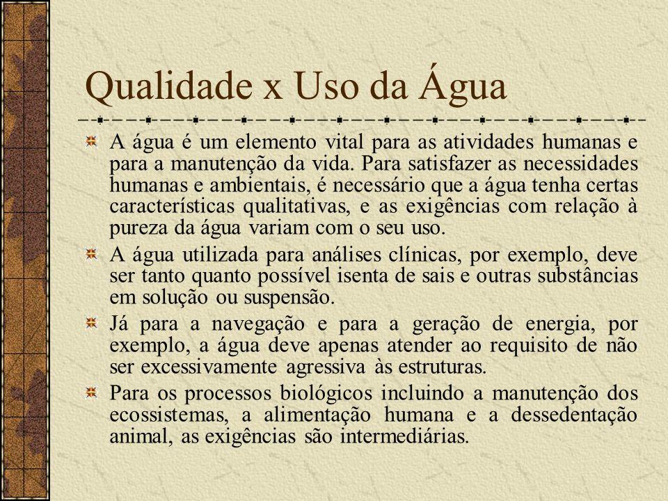 Qualidade x Uso da Água