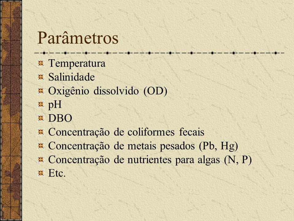 Parâmetros Temperatura Salinidade Oxigênio dissolvido (OD) pH DBO