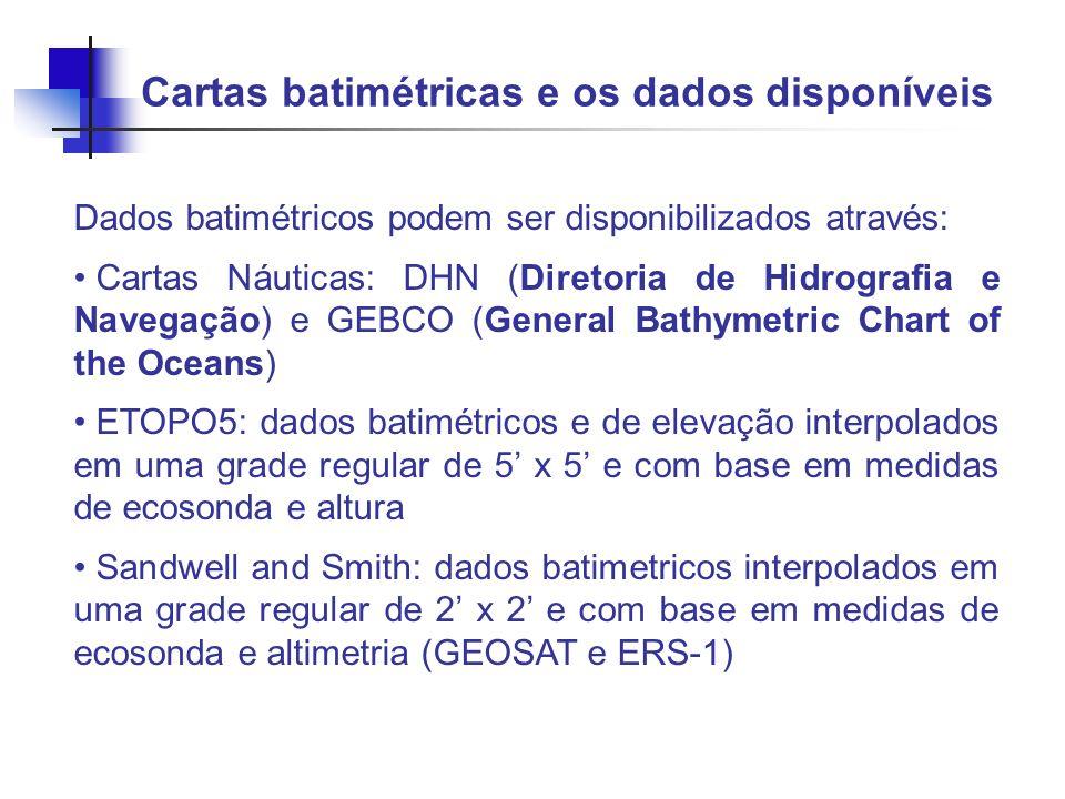 Cartas batimétricas e os dados disponíveis