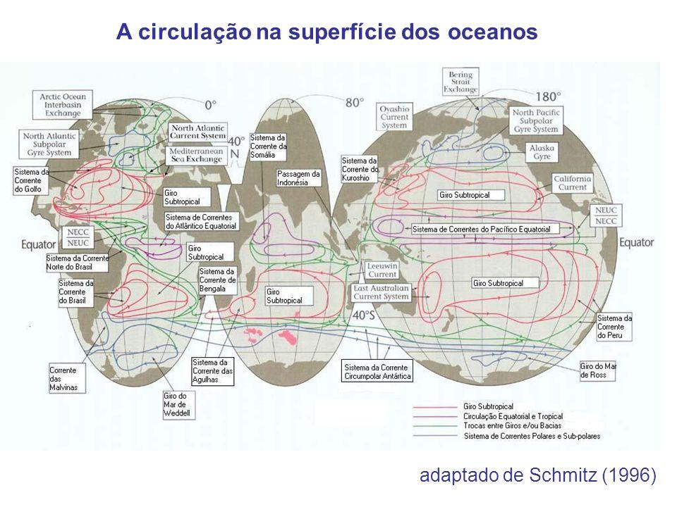 A circulação na superfície dos oceanos