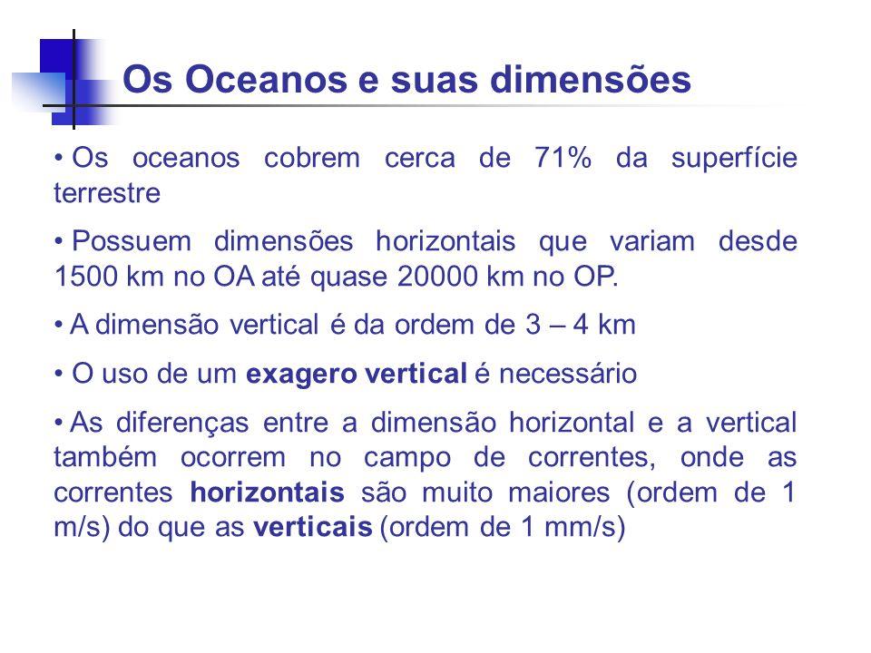 Os Oceanos e suas dimensões