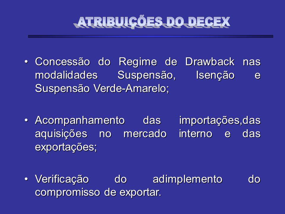 ATRIBUIÇÕES DO DECEX Concessão do Regime de Drawback nas modalidades Suspensão, Isenção e Suspensão Verde-Amarelo;