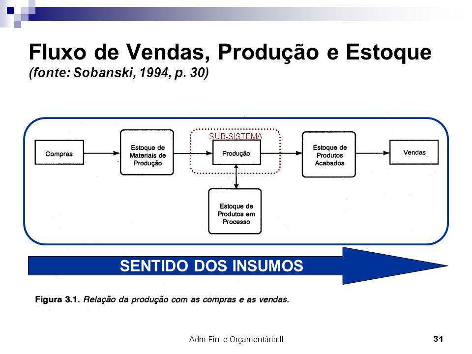 Fluxo de Vendas, Produção e Estoque (fonte: Sobanski, 1994, p. 30)