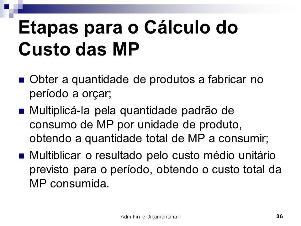 Etapas para o Cálculo do Custo das MP