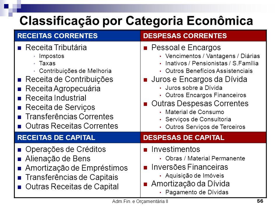 Classificação por Categoria Econômica