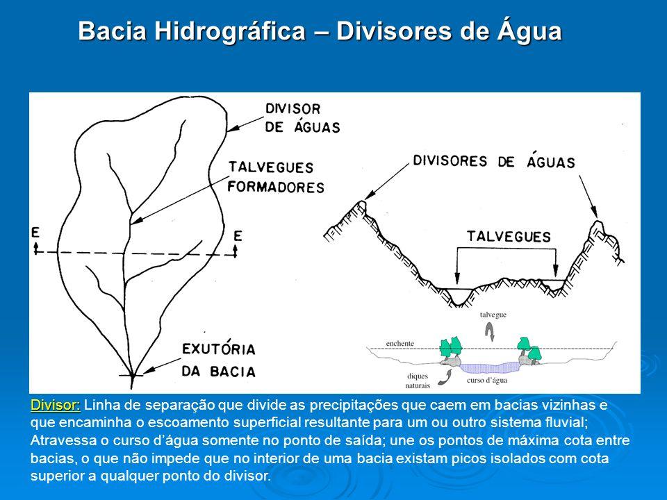 Bacia Hidrográfica – Divisores de Água