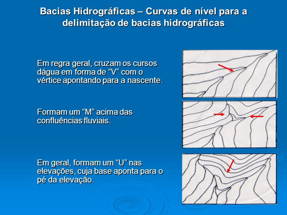 Bacias Hidrográficas – Curvas de nível para a delimitação de bacias hidrográficas