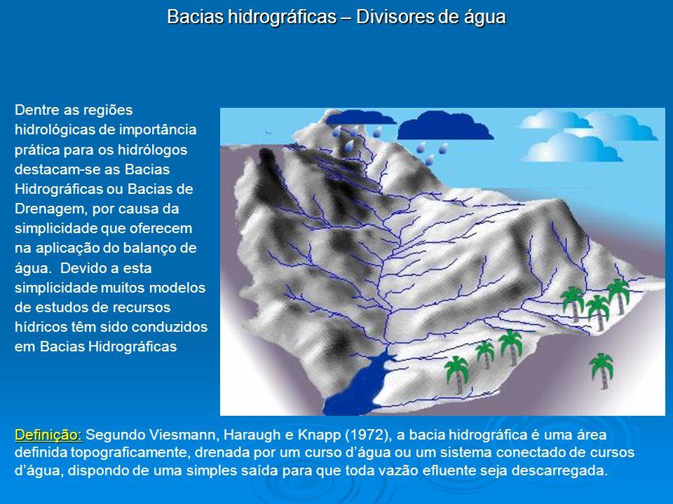 Bacias hidrográficas – Divisores de água