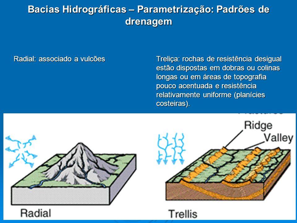 Bacias Hidrográficas – Parametrização: Padrões de drenagem