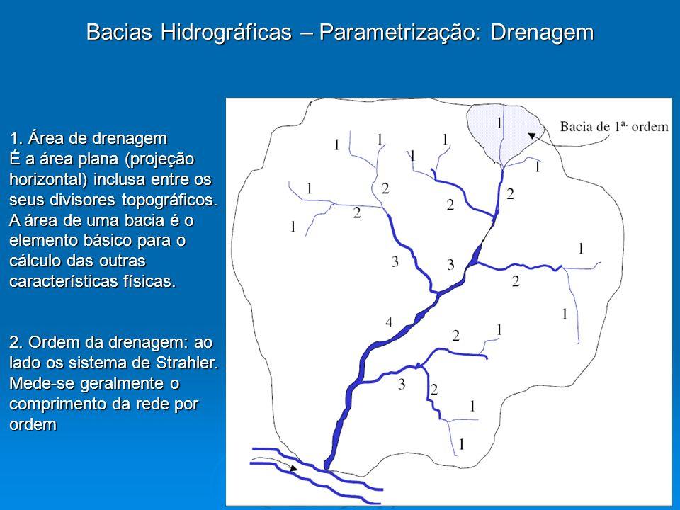 Bacias Hidrográficas – Parametrização: Drenagem