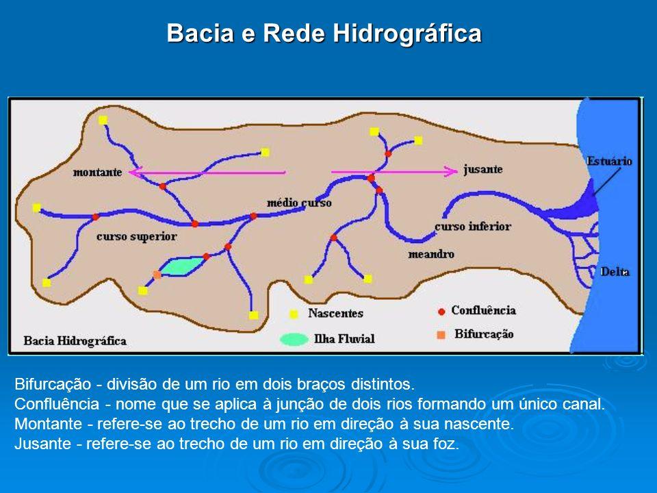 Bacia e Rede Hidrográfica