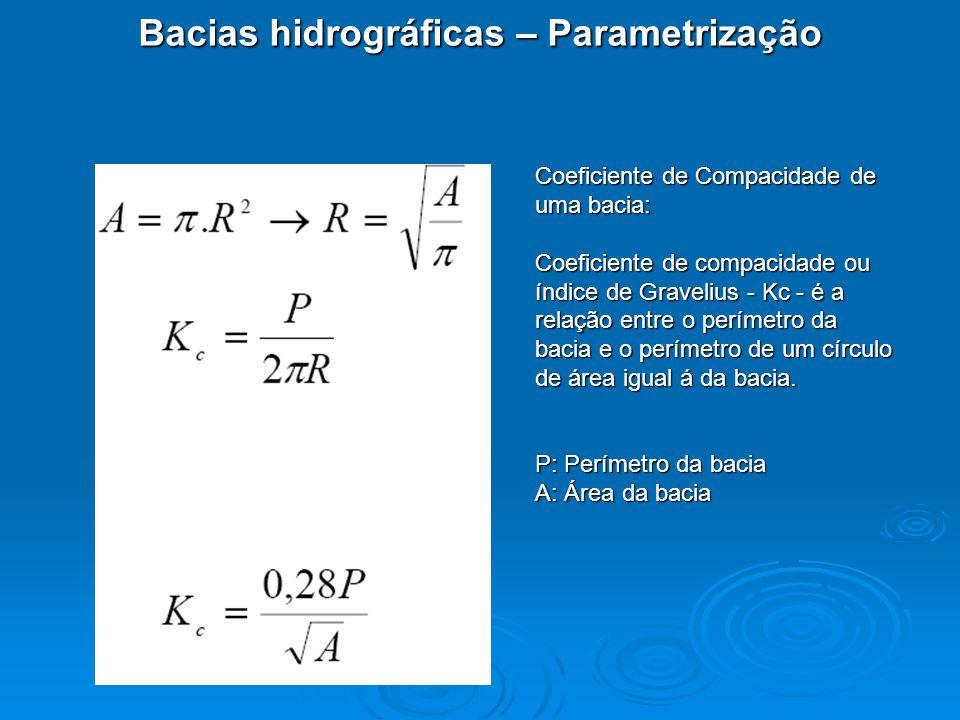 Bacias hidrográficas – Parametrização