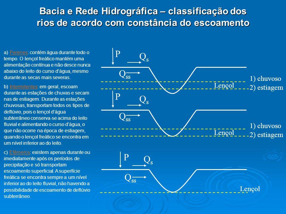 Bacia e Rede Hidrográfica – classificação dos rios de acordo com constância do escoamento