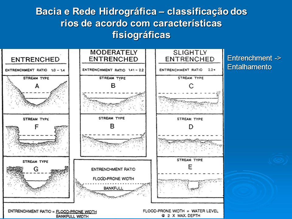 Bacia e Rede Hidrográfica – classificação dos rios de acordo com características fisiográficas