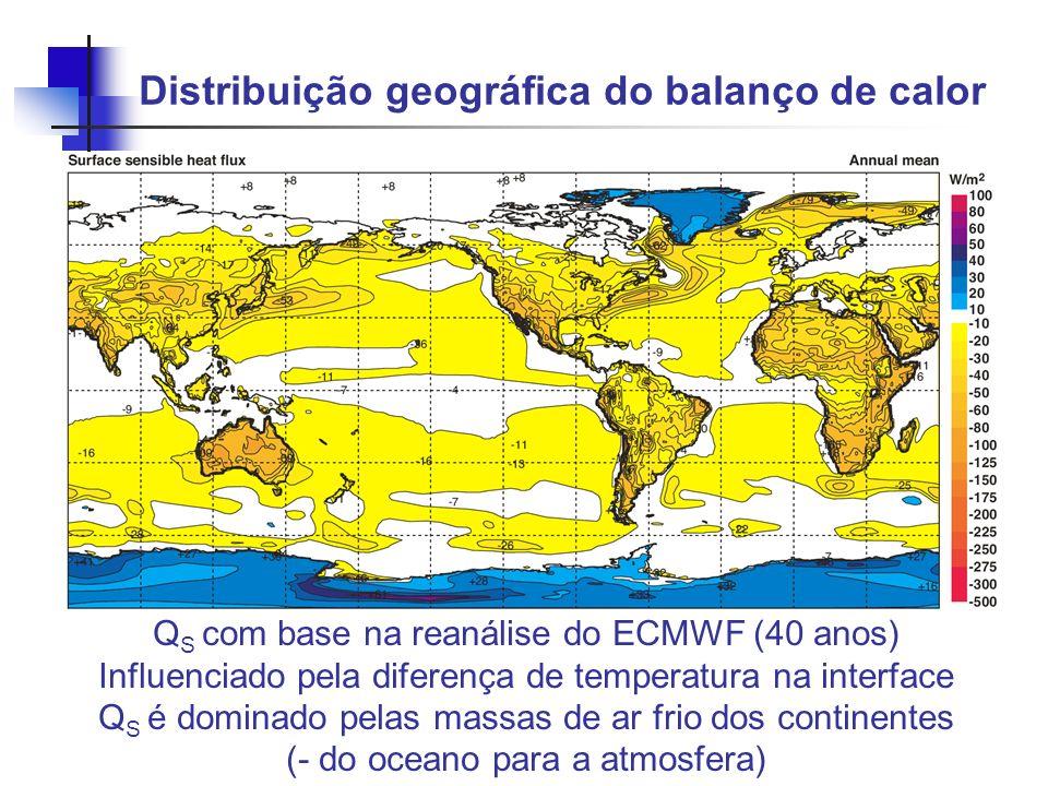 Distribuição geográfica do balanço de calor