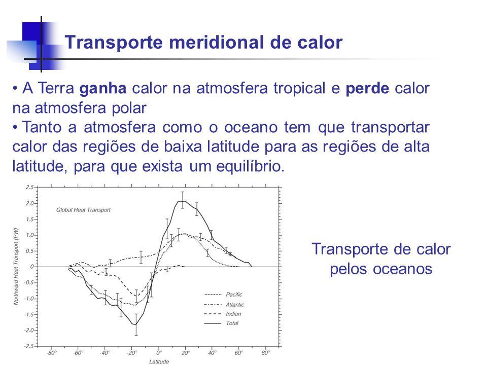 Transporte meridional de calor