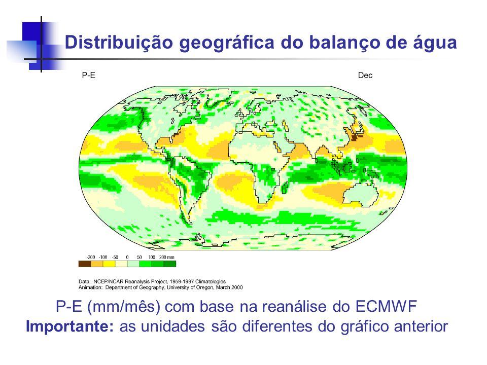 Distribuição geográfica do balanço de água
