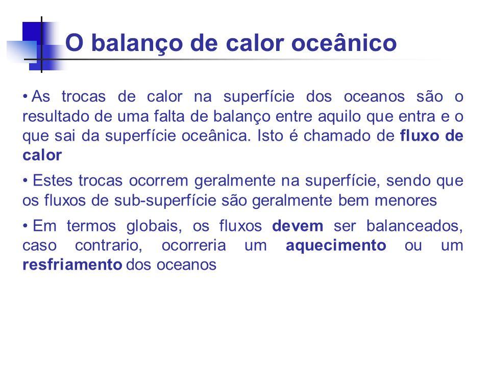 O balanço de calor oceânico