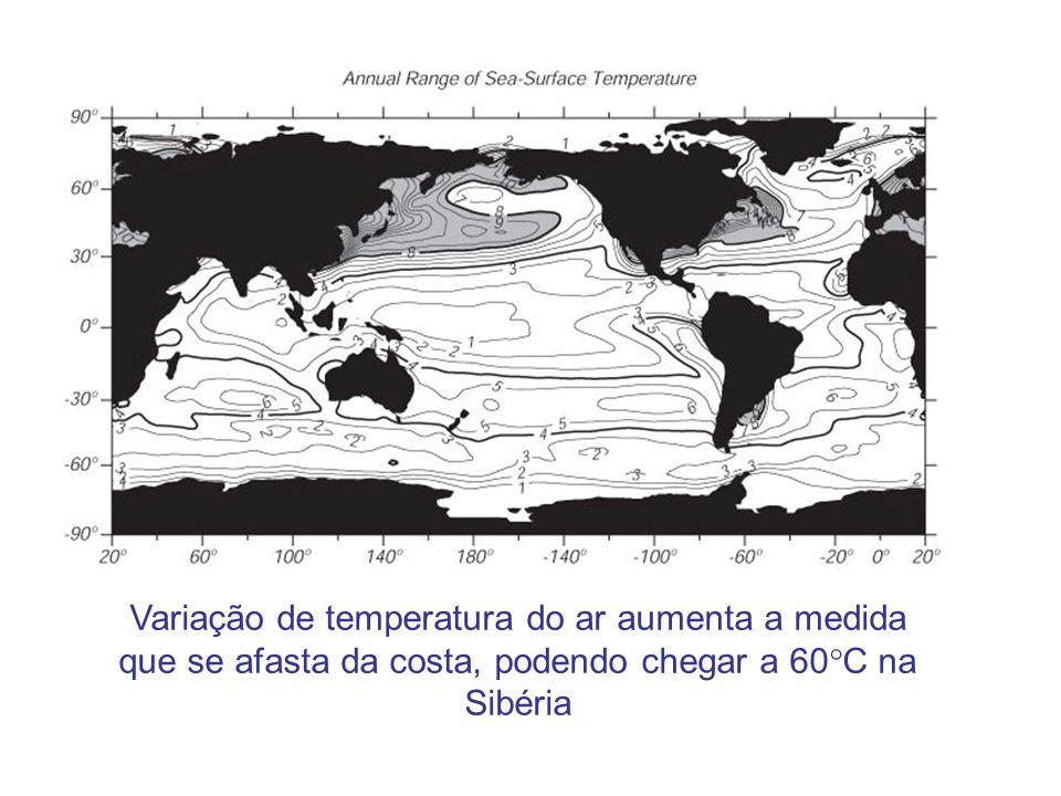 Variação de temperatura do ar aumenta a medida que se afasta da costa, podendo chegar a 60C na Sibéria