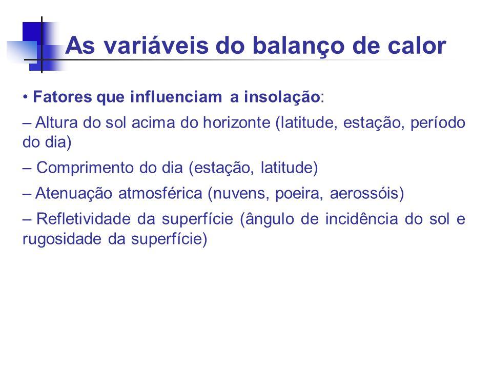 As variáveis do balanço de calor