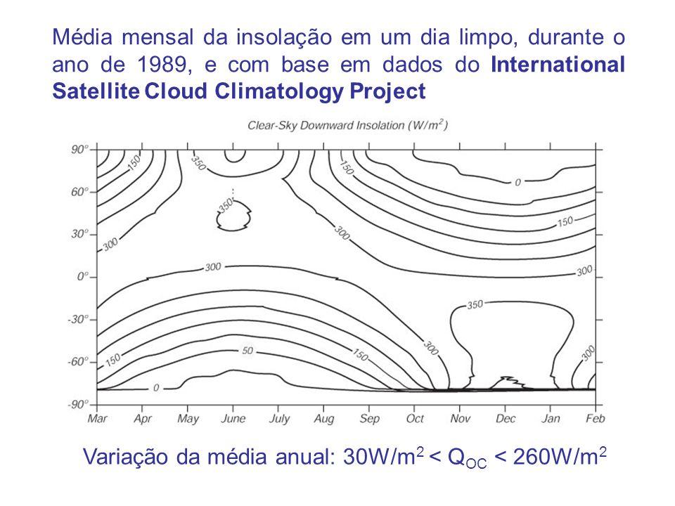 Variação da média anual: 30W/m2 < QOC < 260W/m2