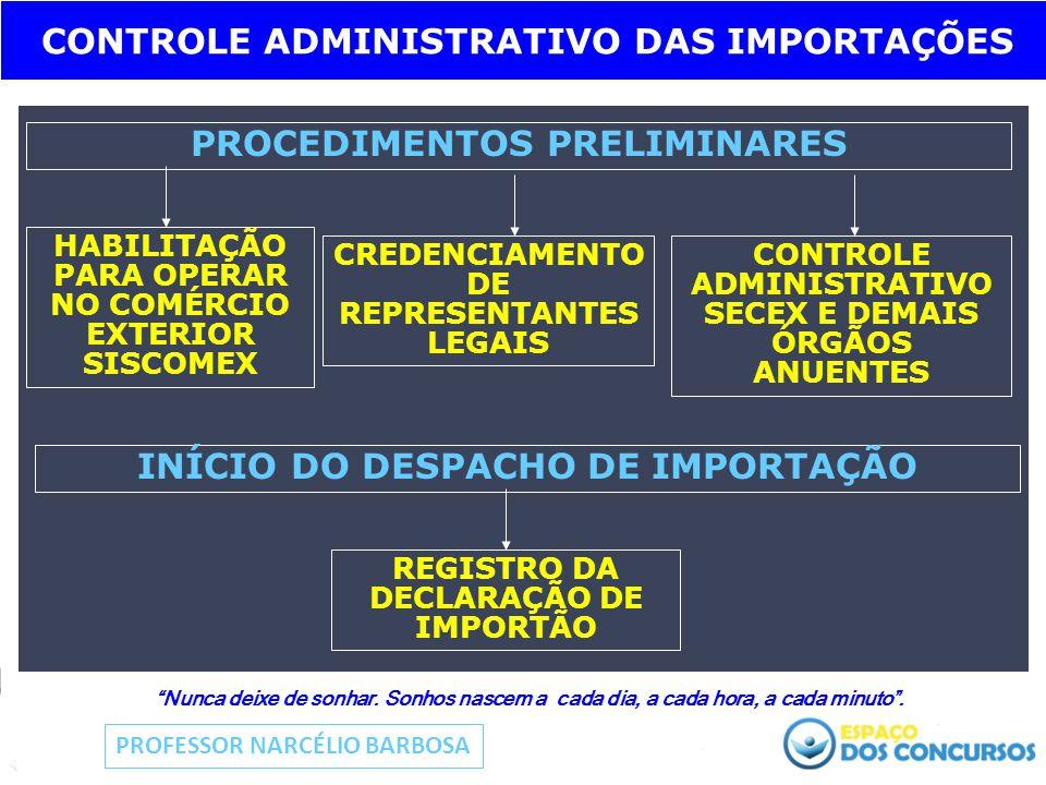 PROCEDIMENTOS PRELIMINARES INÍCIO DO DESPACHO DE IMPORTAÇÃO
