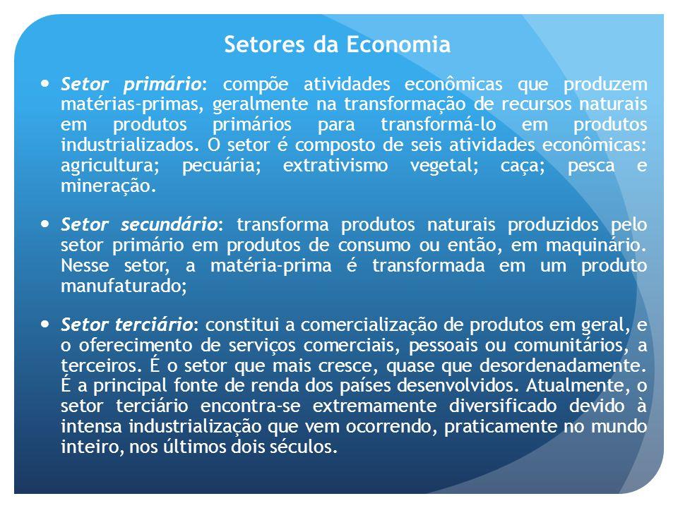 Setores da Economia
