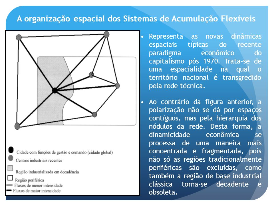 A organização espacial dos Sistemas de Acumulação Flexíveis