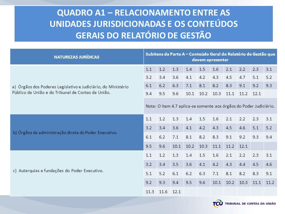 QUADRO A1 – RELACIONAMENTO ENTRE AS UNIDADES JURISDICIONADAS E OS CONTEÚDOS GERAIS DO RELATÓRIO DE GESTÃO