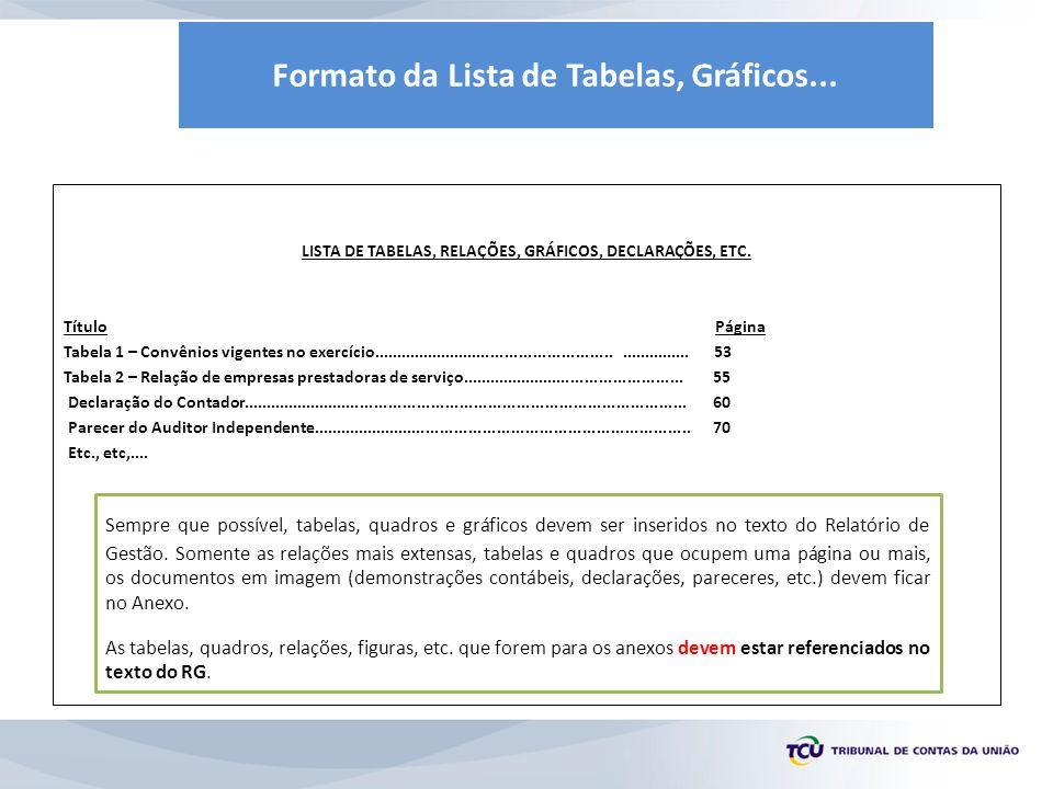 Formato da Lista de Tabelas, Gráficos...