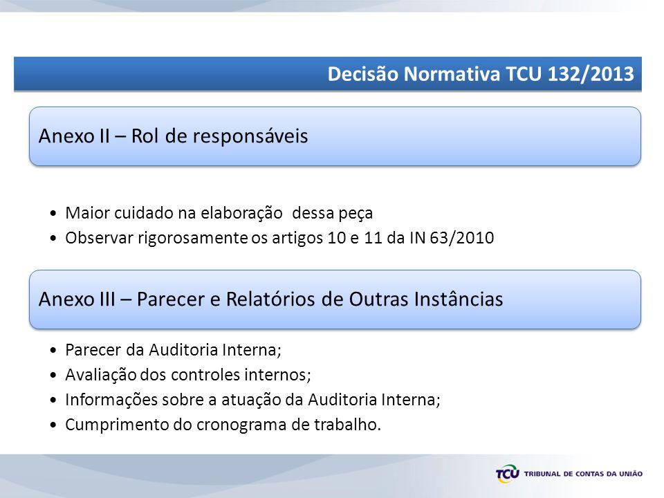 Decisão Normativa TCU 132/2013 Anexo II – Rol de responsáveis