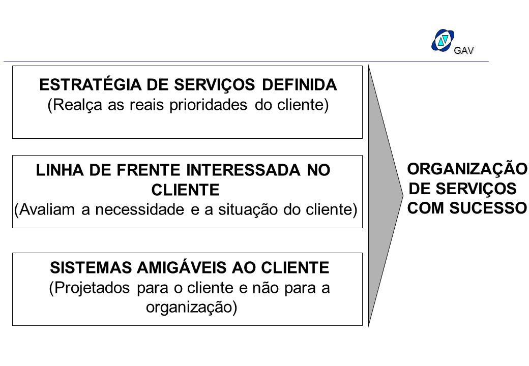 LINHA DE FRENTE INTERESSADA NO