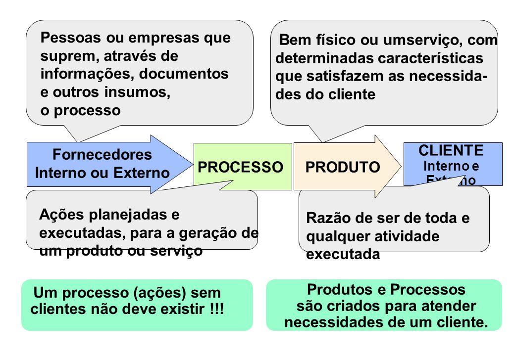 Pessoas ou empresas que suprem, através de informações, documentos