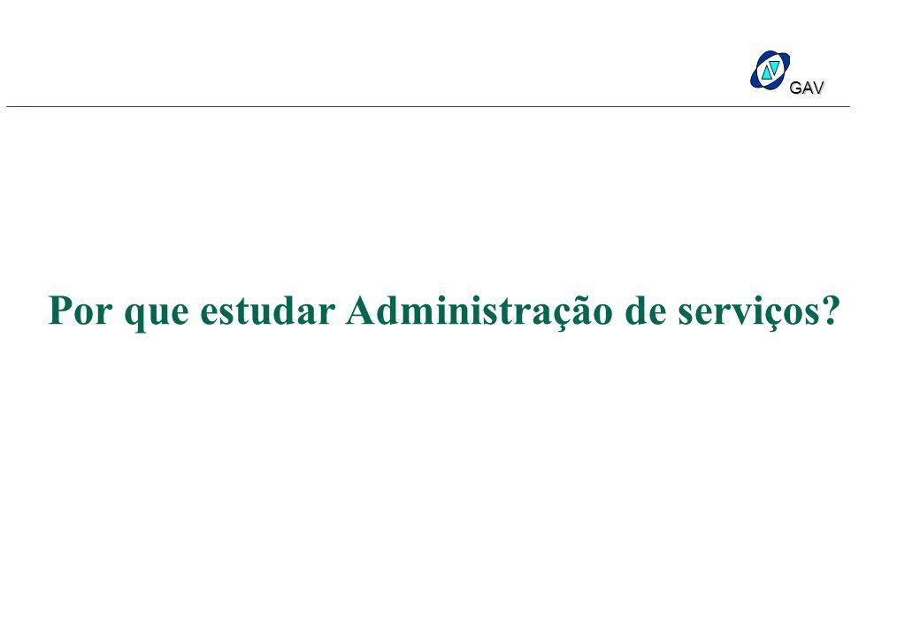 Por que estudar Administração de serviços