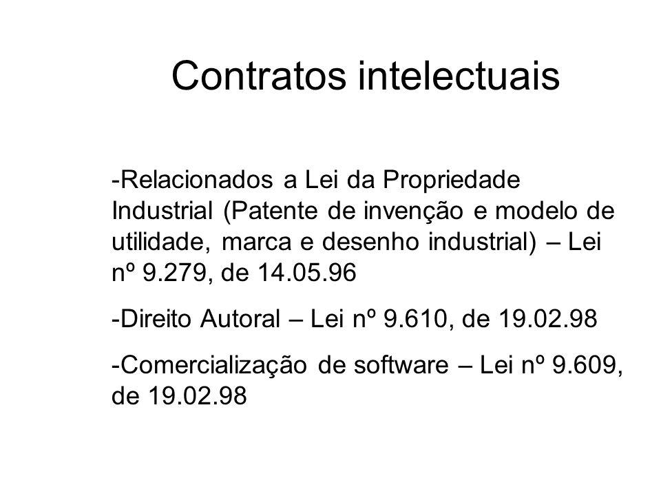Contratos intelectuais