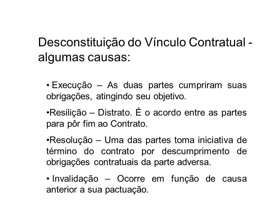Desconstituição do Vínculo Contratual - algumas causas: