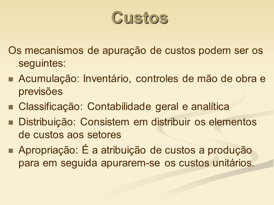 Custos Os mecanismos de apuração de custos podem ser os seguintes: