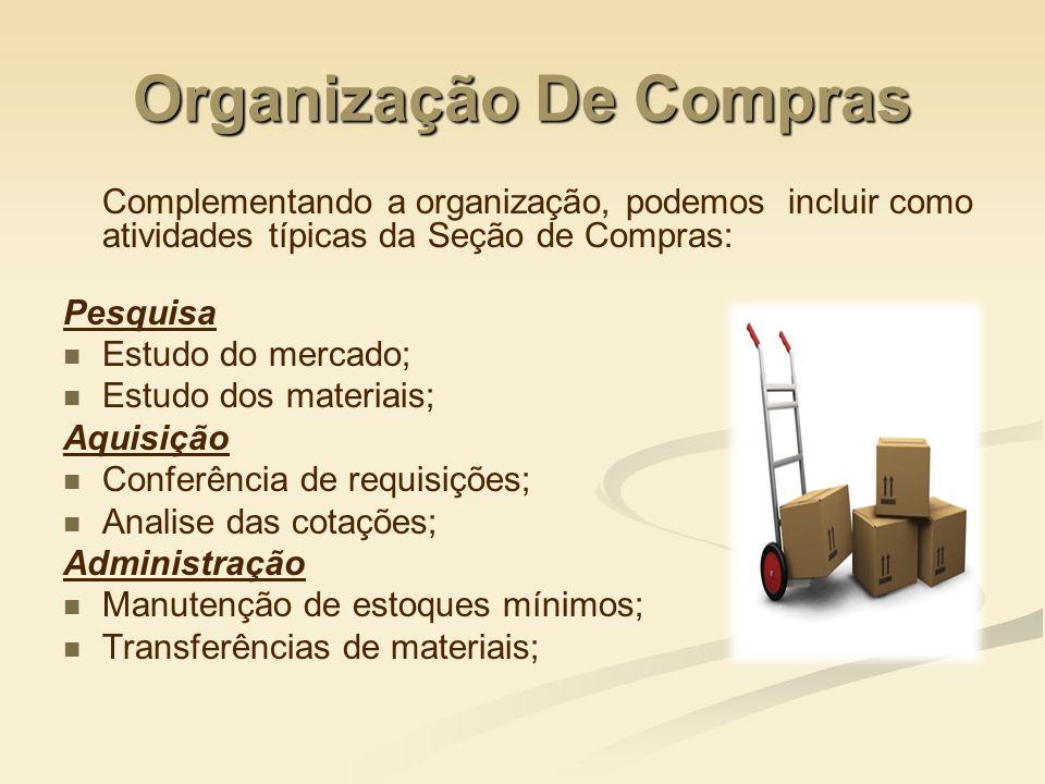 Organização De Compras
