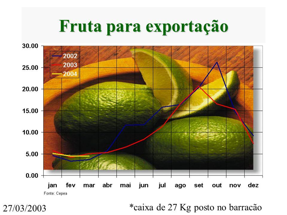 Fruta para exportação *caixa de 27 Kg posto no barracão 27/03/2003