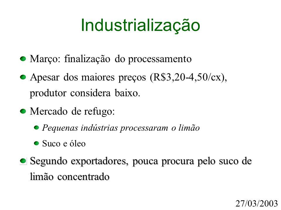 Industrialização Março: finalização do processamento