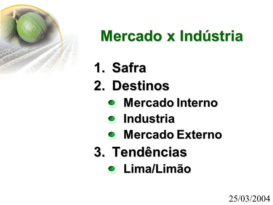 Mercado x Indústria Safra Destinos Tendências Mercado Interno