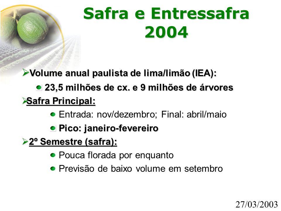 Safra e Entressafra 2004 Volume anual paulista de lima/limão (IEA):