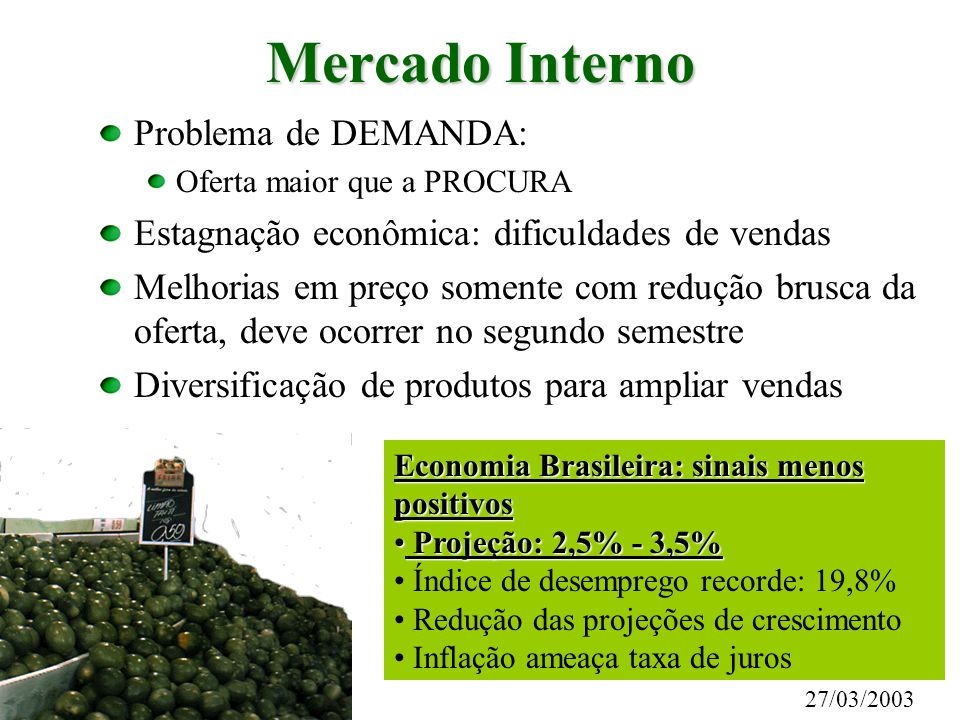Mercado Interno Problema de DEMANDA: