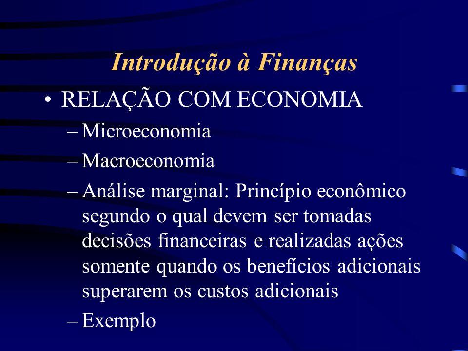 Introdução à Finanças RELAÇÃO COM ECONOMIA Microeconomia Macroeconomia