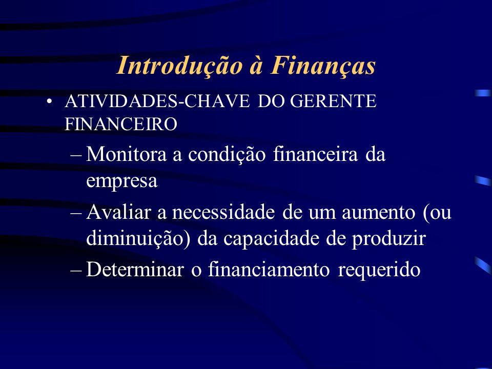 Introdução à Finanças Monitora a condição financeira da empresa