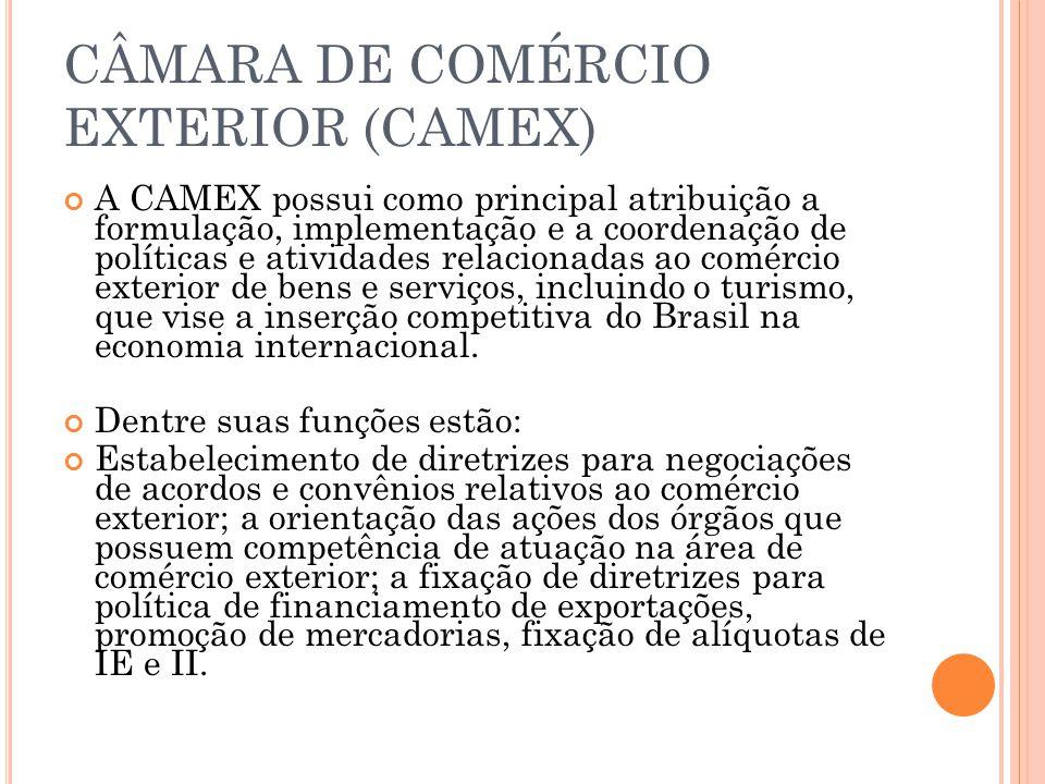 CÂMARA DE COMÉRCIO EXTERIOR (CAMEX)