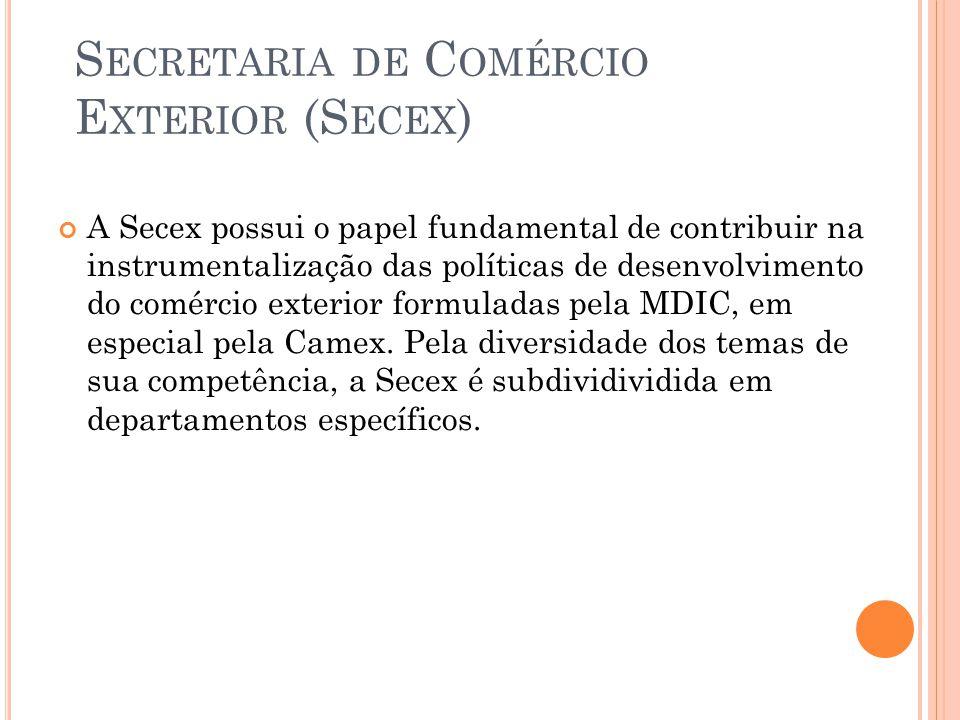 Secretaria de Comércio Exterior (Secex)