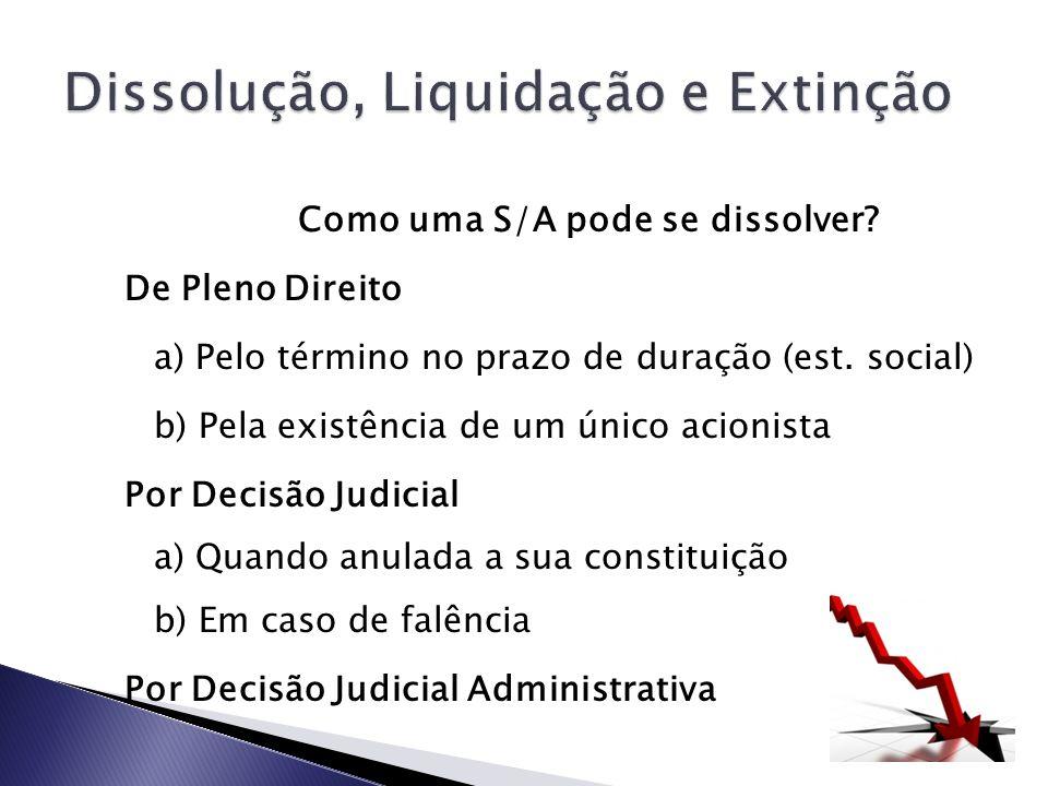 Dissolução, Liquidação e Extinção